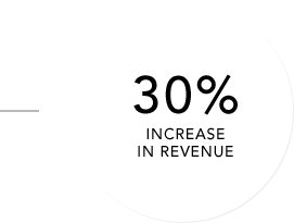 30% increase revenues